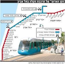 משרדים בתל אביב והרכבת